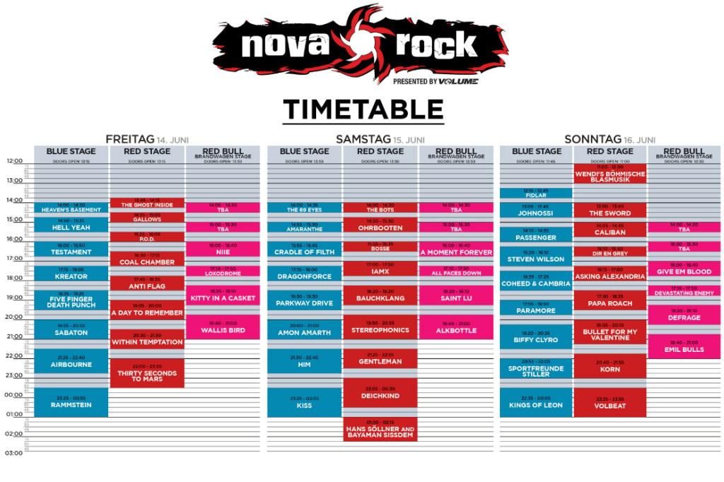 Nova Rock Timetable