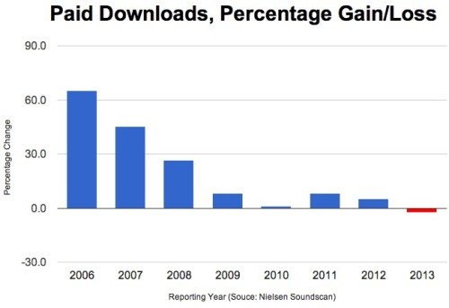 downloadgainloss_2013