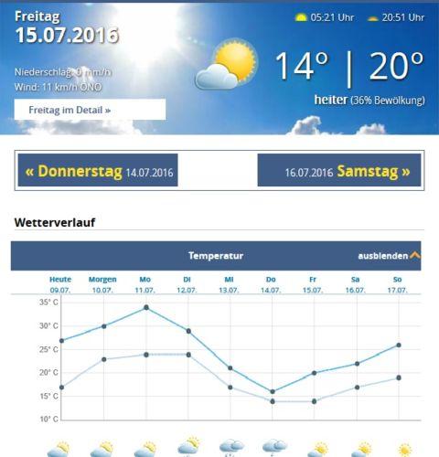 Wetter RdS 2k16